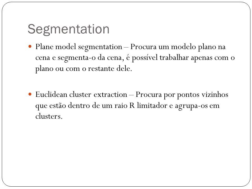 Segmentation Plane model segmentation – Procura um modelo plano na cena e segmenta-o da cena, é possível trabalhar apenas com o plano ou com o restante dele.
