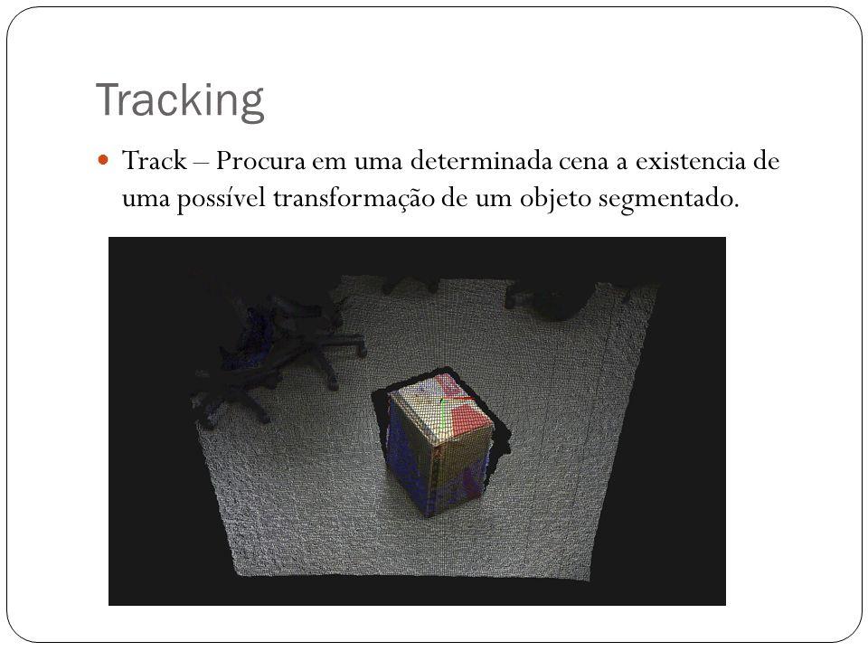 Tracking Track – Procura em uma determinada cena a existencia de uma possível transformação de um objeto segmentado.