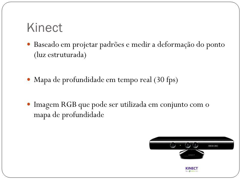 Kinect Baseado em projetar padrões e medir a deformação do ponto (luz estruturada) Mapa de profundidade em tempo real (30 fps) Imagem RGB que pode ser utilizada em conjunto com o mapa de profundidade