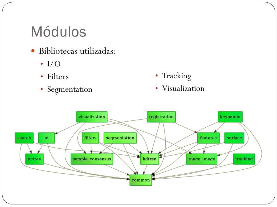 Módulos Bibliotecas utilizadas: I/O Filters Segmentation Tracking Visualization