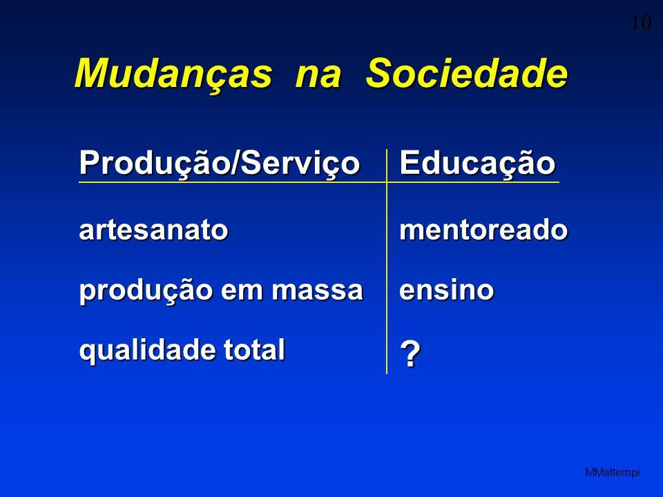 10 MMaltempi Mudanças na Sociedade Produção/Serviçoartesanato produção em massa qualidade total Educaçãomentoreadoensino?