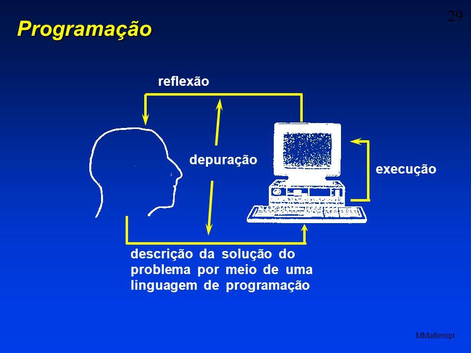 29 MMaltempi descrição da solução do problema por meio de uma linguagem de programação execução reflexão depuração Programação