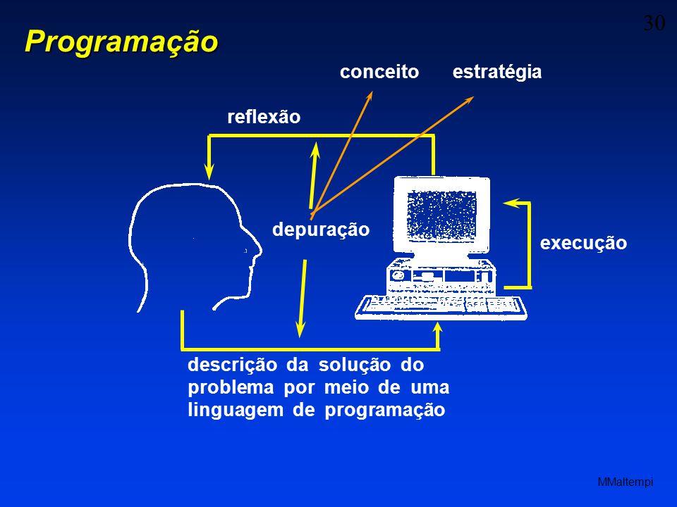 30 MMaltempi descrição da solução do problema por meio de uma linguagem de programação execução reflexão depuração conceitoestratégia Programação