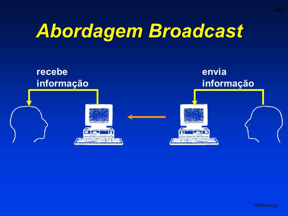 40 MMaltempi Abordagem Broadcast recebe informação envia informação