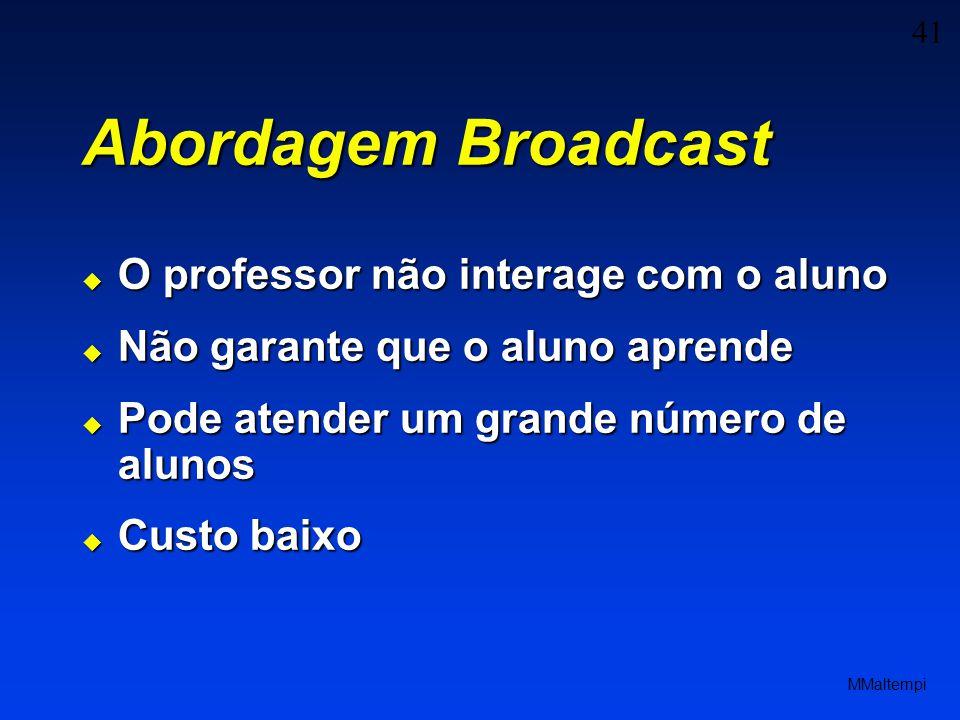 41 MMaltempi Abordagem Broadcast O professor não interage com o aluno O professor não interage com o aluno Não garante que o aluno aprende Não garante