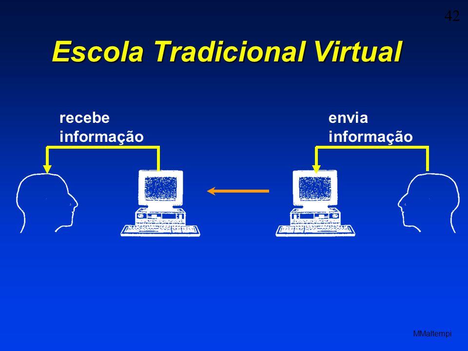 42 MMaltempi Escola Tradicional Virtual recebe informação envia informação