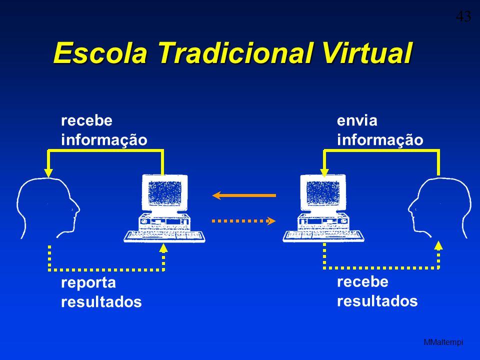 43 MMaltempi Escola Tradicional Virtual recebe informação reporta resultados envia informação recebe resultados
