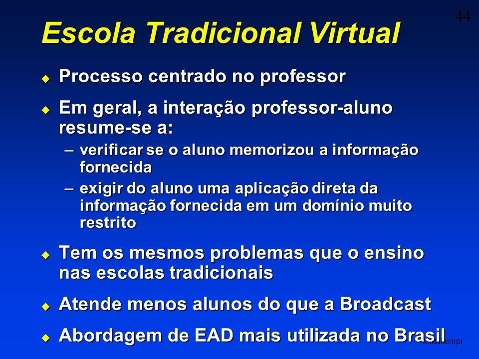 44 MMaltempi Escola Tradicional Virtual Processo centrado no professor Processo centrado no professor Em geral, a interação professor-aluno resume-se