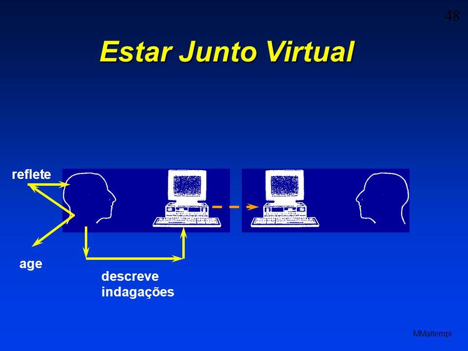 48 MMaltempi Estar Junto Virtual descreve indagações reflete age