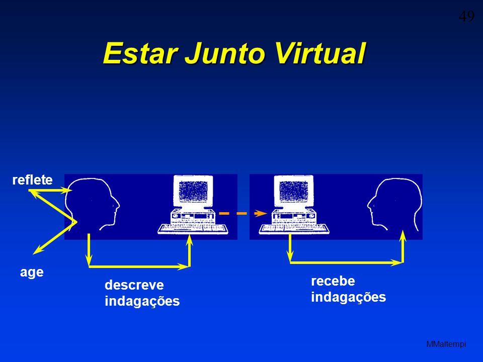 49 MMaltempi Estar Junto Virtual descreve indagações recebe indagações reflete age