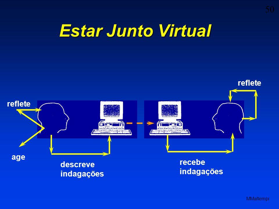 50 MMaltempi Estar Junto Virtual descreve indagações recebe indagações reflete age