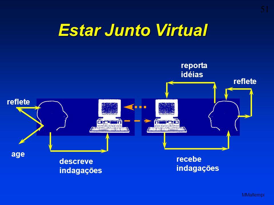 51 MMaltempi Estar Junto Virtual descreve indagações recebe indagações reflete reporta idéias reflete age
