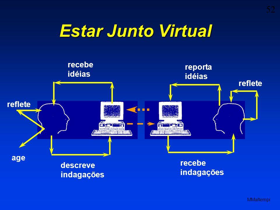52 MMaltempi Estar Junto Virtual descreve indagações recebe indagações reflete reporta idéias recebe idéias reflete age