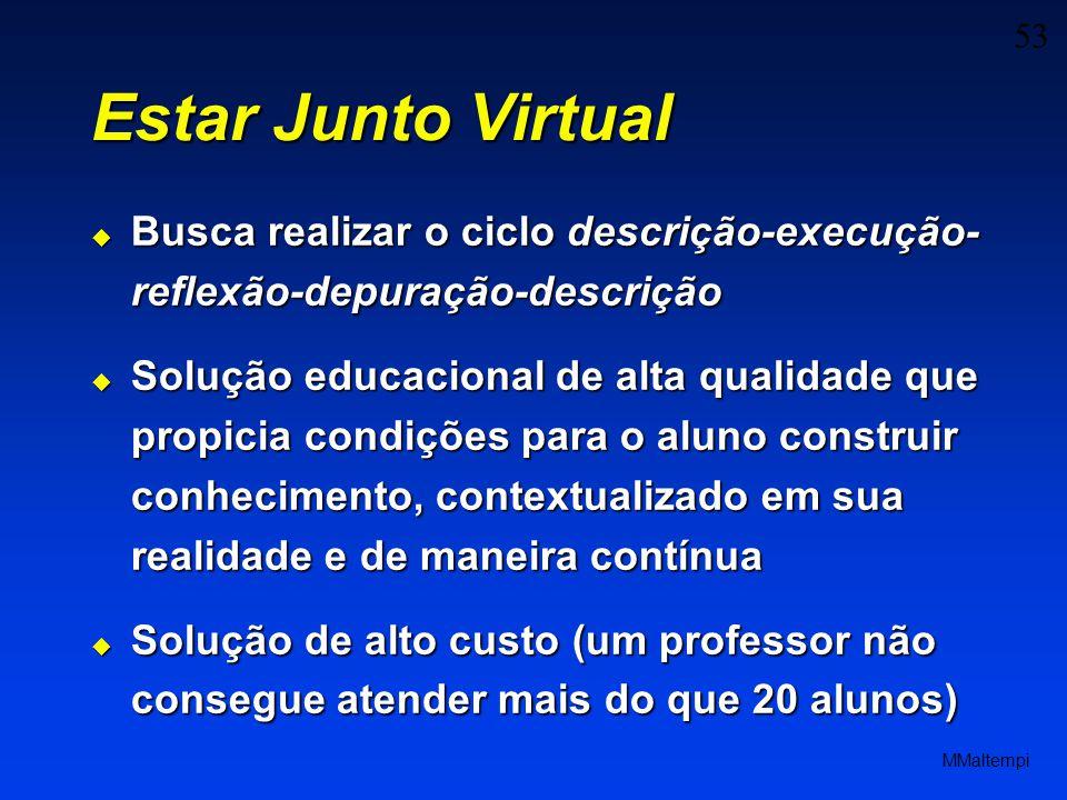 53 MMaltempi Estar Junto Virtual Busca realizar o ciclo descrição-execução- reflexão-depuração-descrição Busca realizar o ciclo descrição-execução- re