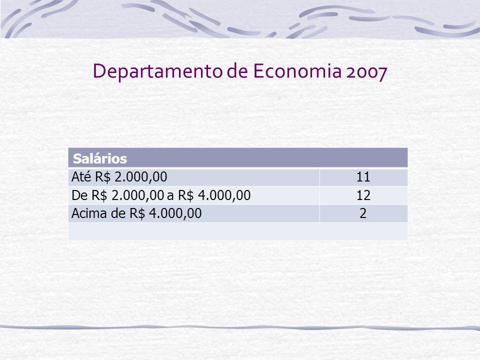 Departamento de Economia 2007 Salários Até R$ 2.000,0011 De R$ 2.000,00 a R$ 4.000,0012 Acima de R$ 4.000,002