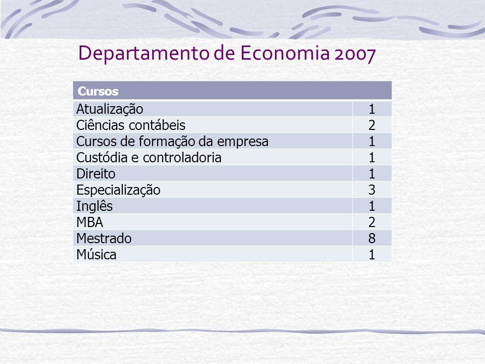 Departamento de Economia 2007 Cursos Atualização1 Ciências contábeis2 Cursos de formação da empresa1 Custódia e controladoria1 Direito1 Especialização