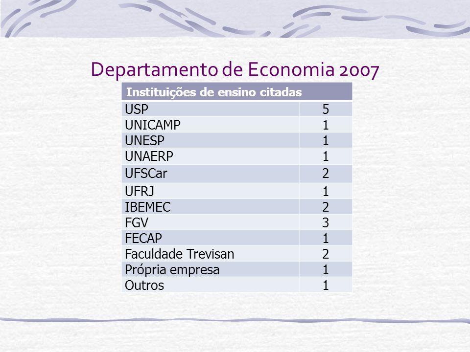 Departamento de Economia 2007 Instituições de ensino citadas USP5 UNICAMP1 UNESP1 UNAERP1 UFSCar2 UFRJ1 IBEMEC2 FGV3 FECAP1 Faculdade Trevisan2 Própri