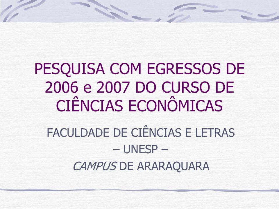 Departamento de Economia Objetivo: Analisar o perfil econômico-financeiro e técnico-científico dos egressos do Curso de Ciências Econômicas da Faculdade de Ciências e Letras, formados no ano de 2007