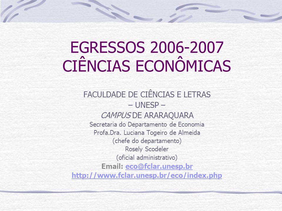 EGRESSOS 2006-2007 CIÊNCIAS ECONÔMICAS FACULDADE DE CIÊNCIAS E LETRAS – UNESP – CAMPUS DE ARARAQUARA Secretaria do Departamento de Economia Profa.Dra.