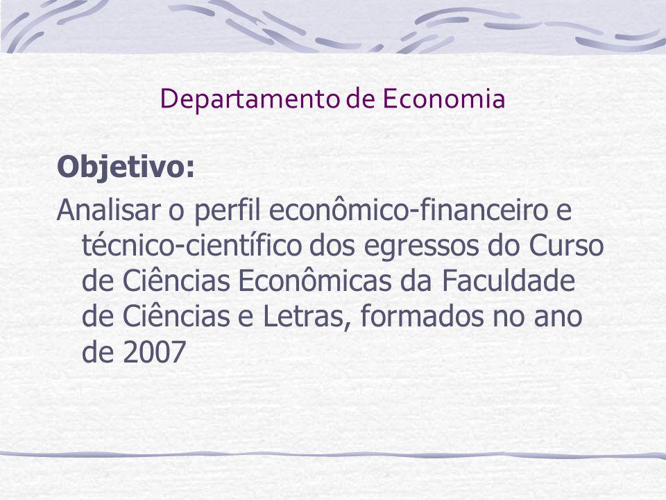 Departamento de Economia Objetivo: Analisar o perfil econômico-financeiro e técnico-científico dos egressos do Curso de Ciências Econômicas da Faculda