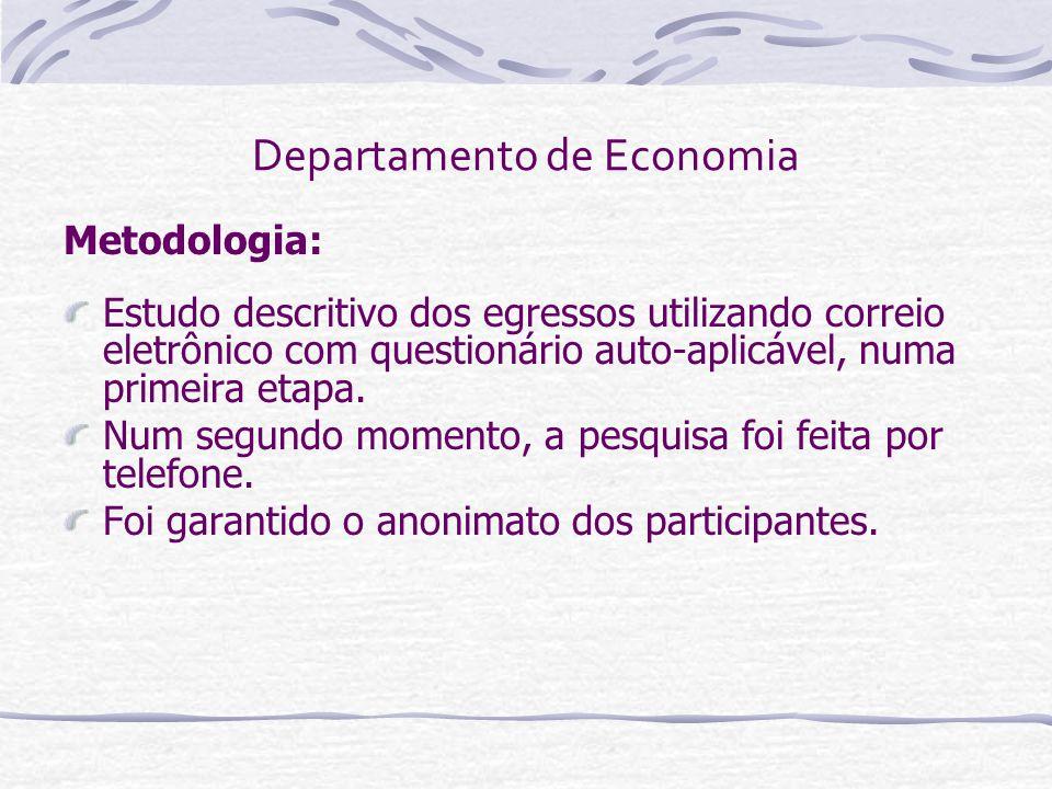 Departamento de Economia Metodologia: Estudo descritivo dos egressos utilizando correio eletrônico com questionário auto-aplicável, numa primeira etap
