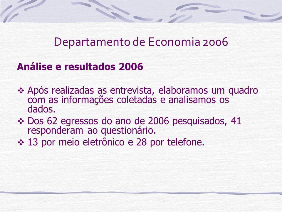 Departamento de Economia 2006 Análise e resultados 2006 Após realizadas as entrevista, elaboramos um quadro com as informações coletadas e analisamos