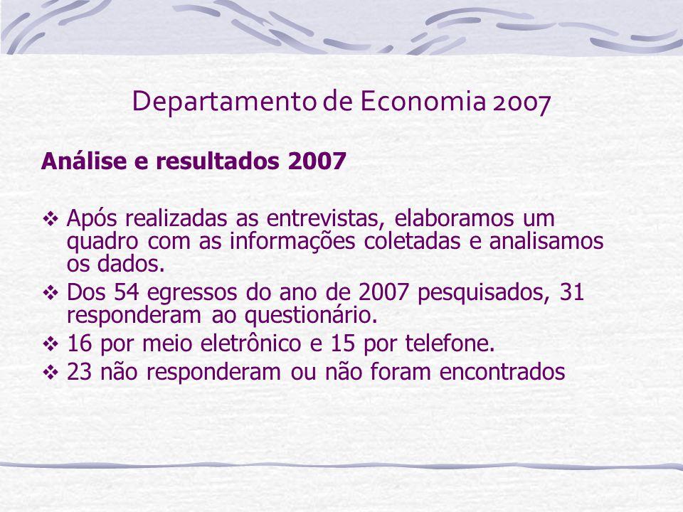 Departamento de Economia - 2006 Entrevistados: Trabalhando 26 Estudando 24 Trabalhando e estudando 12 Somente trabalhando 15 Somente estudando 10 Aguardando convoca ç ão (concurso p ú blico) 1