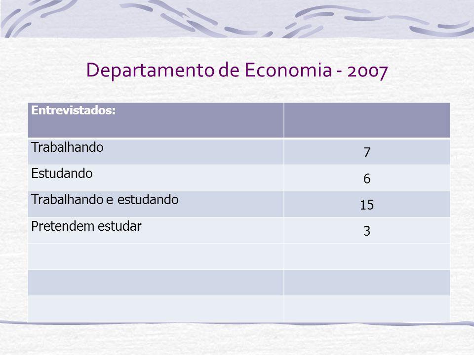 Departamento de Economia - 2007 Entrevistados: Trabalhando 7 Estudando 6 Trabalhando e estudando 15 Pretendem estudar 3