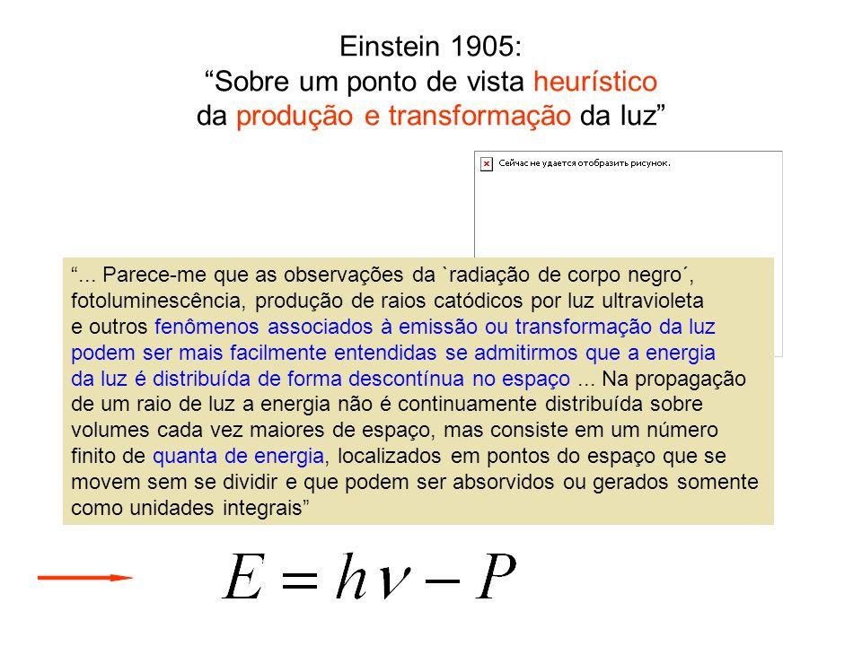 Einstein 1905: Sobre um ponto de vista heurístico da produção e transformação da luz... Parece-me que as observações da `radiação de corpo negro´, fot