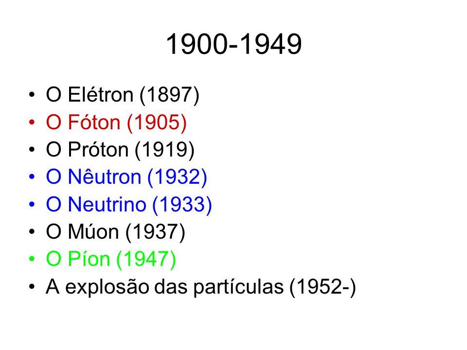 1900-1949 O Elétron (1897) O Fóton (1905) O Próton (1919) O Nêutron (1932) O Neutrino (1933) O Múon (1937) O Píon (1947) A explosão das partículas (19