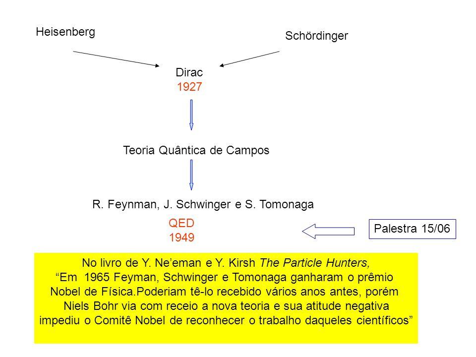 Dirac 1927 Heisenberg Schördinger Teoria Quântica de Campos R. Feynman, J. Schwinger e S. Tomonaga QED 1949 No livro de Y. Neeman e Y. Kirsh The Parti