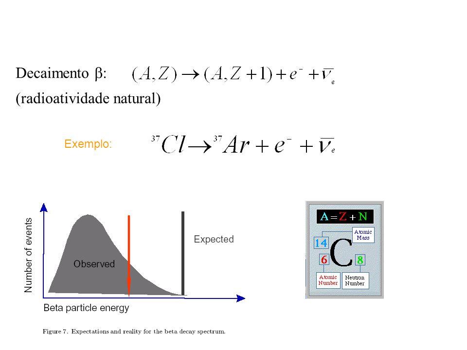 Decaimento : (radioatividade natural) Exemplo: