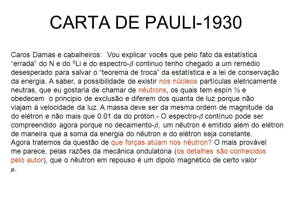 CARTA DE PAULI-1930 Caros Damas e cabalheiros: Vou explicar vocês que pelo fato da estatística errada do N e do 6 Li e do espectro- continuo tenho che