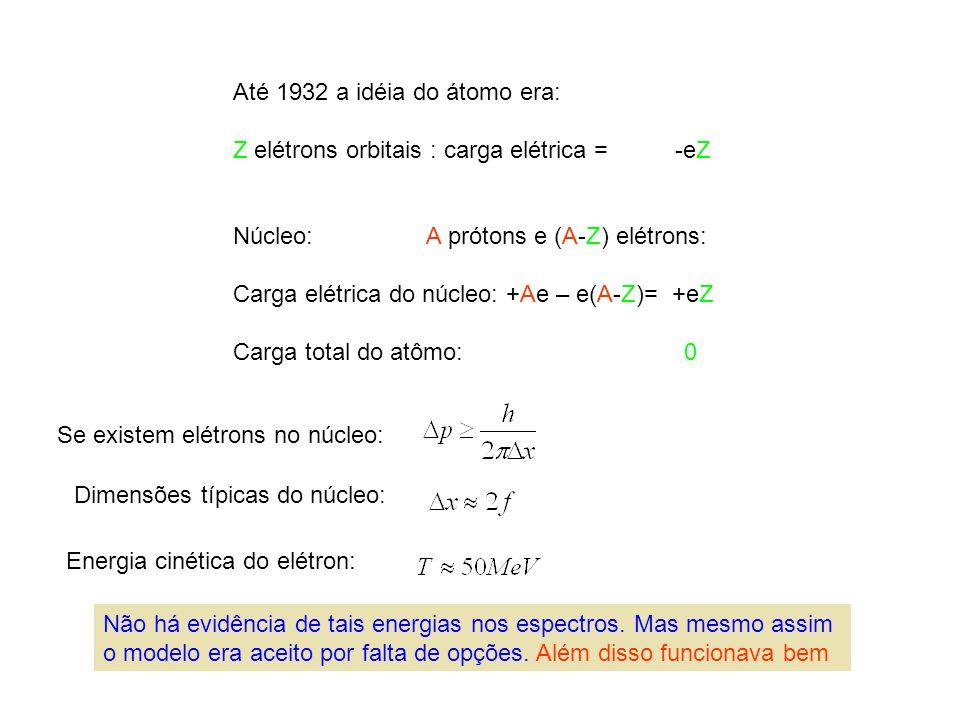 Até 1932 a idéia do átomo era: Z elétrons orbitais : carga elétrica = -eZ Núcleo: A prótons e (A-Z) elétrons: Carga elétrica do núcleo: +Ae – e(A-Z)=