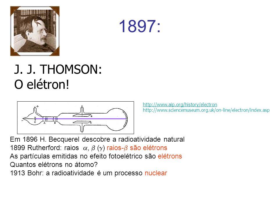 1897: J. J. THOMSON: O elétron! http://www.aip.org/history/electron http://www.sciencemuseum.org.uk/on-line/electron/index.asp Em 1896 H. Becquerel de
