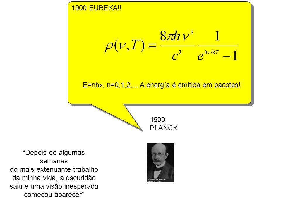 Pauli não da detalhes sobre como o seu nêutron resolveria o problema Em 1932 J.