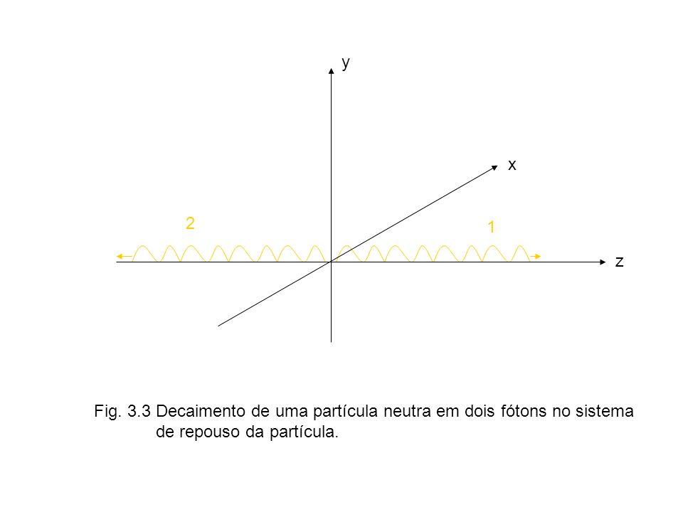 y x z 2 1 Fig.