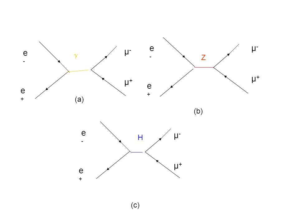 (b) (c) (a) Z H e-e- e+e+ e-e- e+e+ e-e- e+e+ µ-µ- µ+µ+ µ-µ- µ+µ+ µ-µ- µ+µ+
