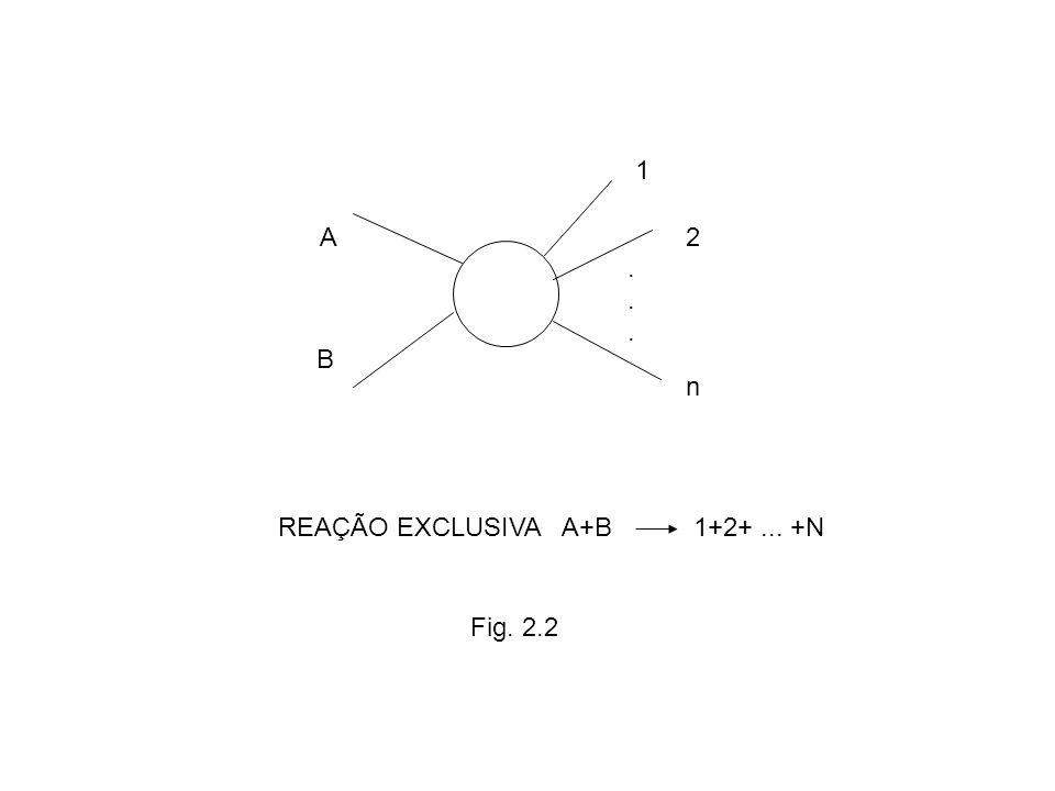 SISTEMA DO LABORATÓRIO SISTEMA DO CENTRO DE MASSA Fig. 2.3
