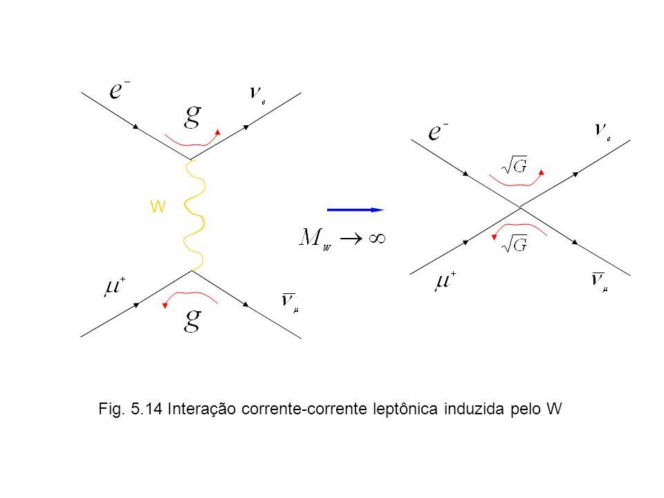 W Fig. 5.14 Interação corrente-corrente leptônica induzida pelo W