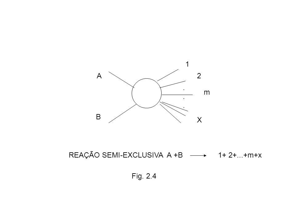 PRÓTON e-e- e Fig. 5.5 Momento e energias do próton, elétron e o neutrino no decaimento-