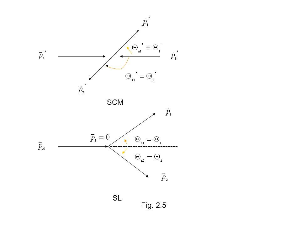 e-e- e- e+e+ e+ 0 Fig. 3.6 Arranjo para a determinação da paridade do 0