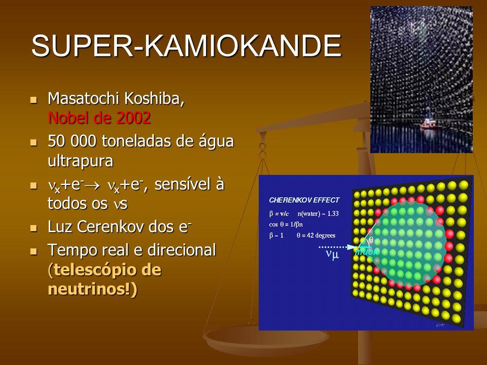 SUPER-KAMIOKANDE Masatochi Koshiba, Nobel de 2002 Masatochi Koshiba, Nobel de 2002 50 000 toneladas de água ultrapura 50 000 toneladas de água ultrapu