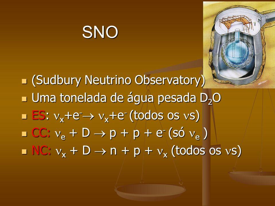 SNO (Sudbury Neutrino Observatory) (Sudbury Neutrino Observatory) Uma tonelada de água pesada D 2 O Uma tonelada de água pesada D 2 O ES: x +e - x +e