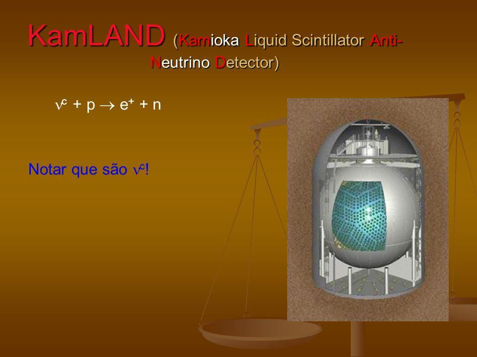 KamLAND (Kamioka Liquid Scintillator Anti- Neutrino Detector) c + p e + + n Notar que são c !