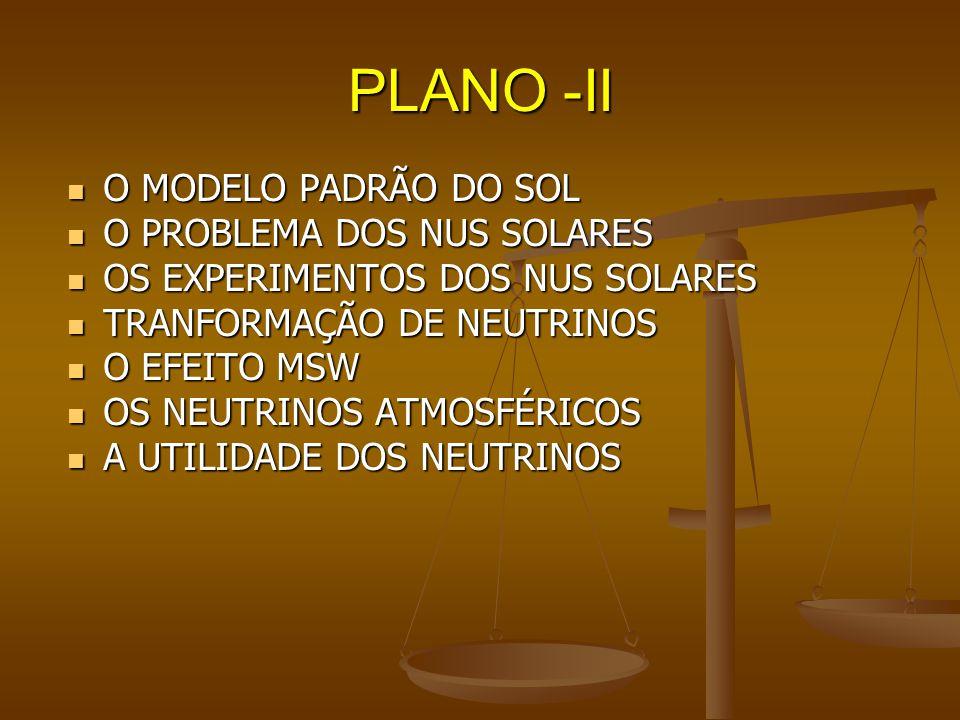 PLANO -II O MODELO PADRÃO DO SOL O MODELO PADRÃO DO SOL O PROBLEMA DOS NUS SOLARES O PROBLEMA DOS NUS SOLARES OS EXPERIMENTOS DOS NUS SOLARES OS EXPER