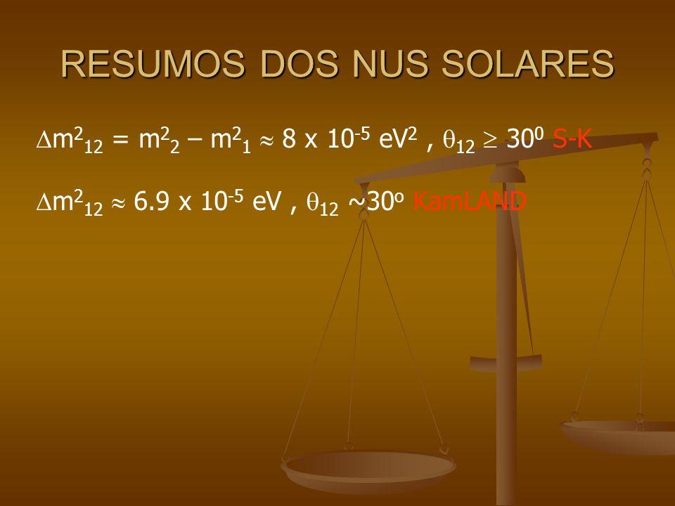 RESUMOS DOS NUS SOLARES m 2 12 = m 2 2 – m 2 1 8 x 10 -5 eV 2, 12 30 0 S-K m 2 12 6.9 x 10 -5 eV, 12 ~30 o KamLAND