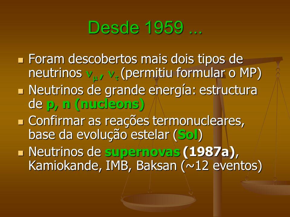 Desde 1959... Foram descobertos mais dois tipos de neutrinos, (permitiu formular o MP) Foram descobertos mais dois tipos de neutrinos, (permitiu formu