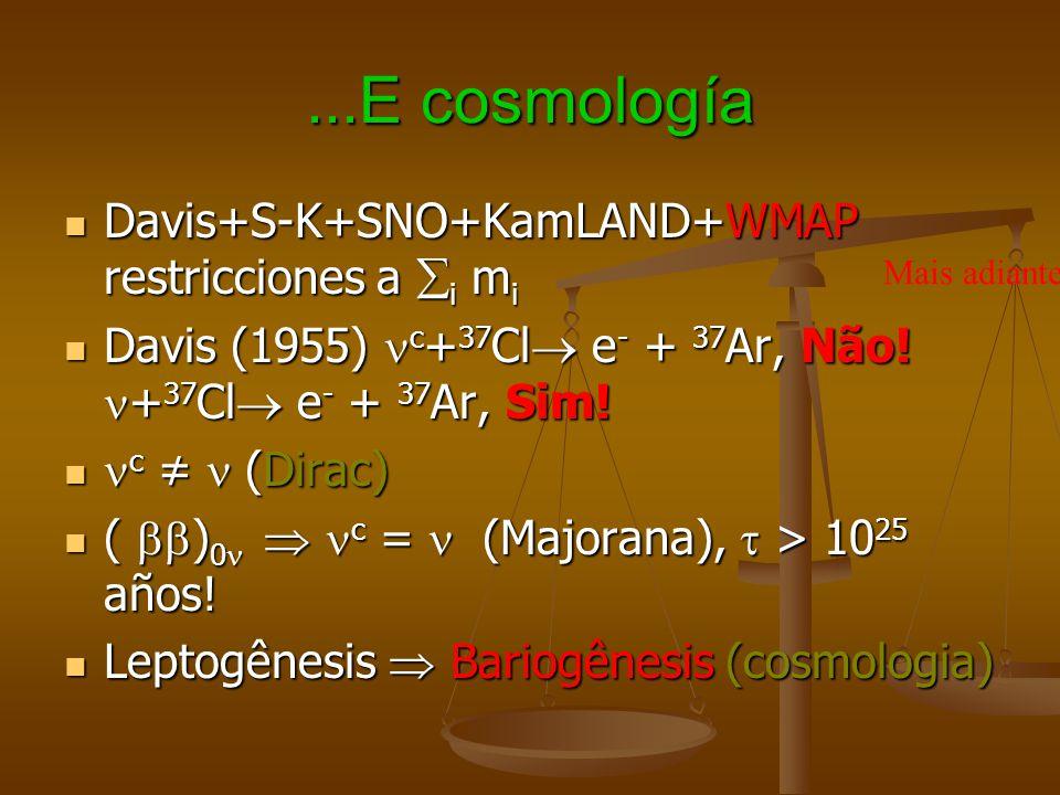...E cosmología Davis+S-K+SNO+KamLAND+WMAP restricciones a i m i Davis+S-K+SNO+KamLAND+WMAP restricciones a i m i Davis (1955) c + 37 Cl e - + 37 Ar,