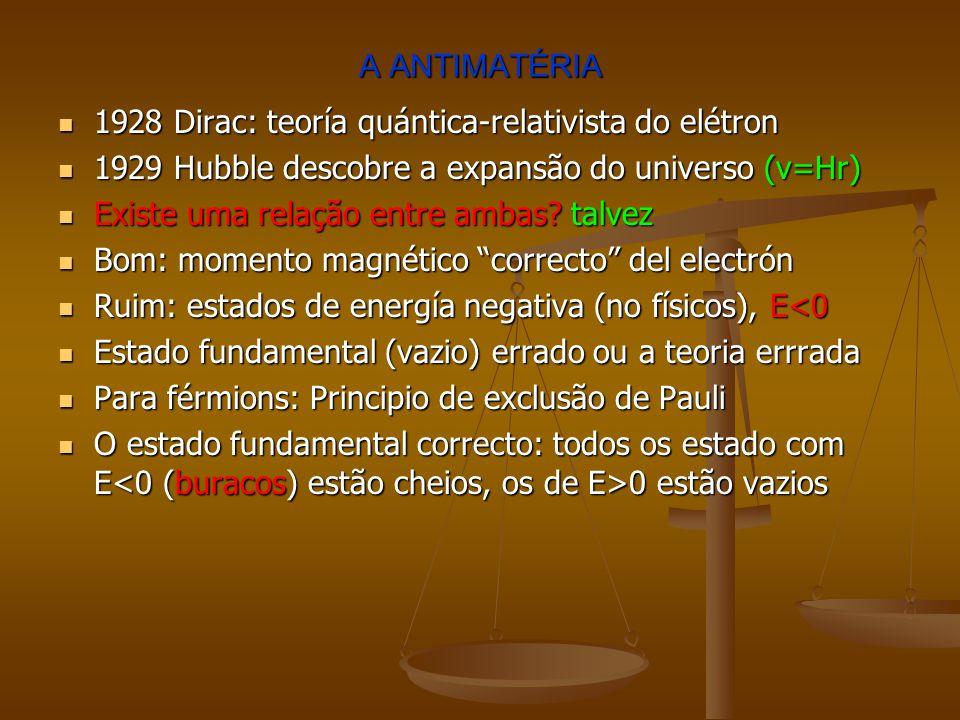 A ANTIMATÉRIA 1928 Dirac: teoría quántica-relativista do elétron 1928 Dirac: teoría quántica-relativista do elétron 1929 Hubble descobre a expansão do